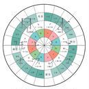 天と地とあなたをつなぐ ほともこの太陽と星のこよみ:緑(二十四節気と12サイン)日付無期入版
