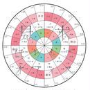 ほともこの太陽と星のこよみ(二十四節気と12サイン):ピンク(2016年春分~2017年啓蟄)