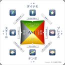 【セミナー受講者限定】ウェルスダイナミクス プロファイリングテスト
