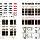 【限定】大阪市交30000系 行き先ステッカー