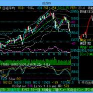 株式投資支援システム: 分析ソフト&株価データ込み