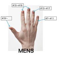 指輪号数参考図