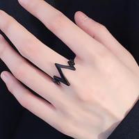 electro-cardiogram ring