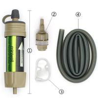Miniwell 浄水器 ポータブル 除去率 99.99999% 高性能フィルター 携帯 持ち運び便利 コンパクト アウトドア サバイバル 災害対策