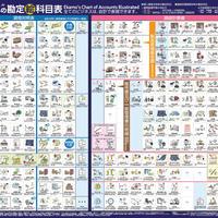 えかモくんの勘定絵科目表ポスター(B2サイズ)