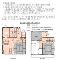 自分でできる民泊申請(届出)マニュアル【個人民泊事業者用】(メールサポート無し)