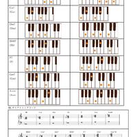 Bbダイアトニックコード ピアノコード表(4和音・基本形)