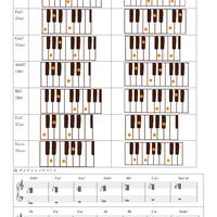 Ebダイアトニックコード ピアノコード表(4和音・基本形)