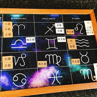 M-202 相性占いにすぐ使える! #だい宇宙分類ボード  + #漢字惑星マグネット 2種セット(完成品)