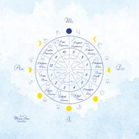【オンライン個人レッスン】hosi7 占星術 講座 全3回