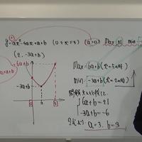 自衛官一般曹候補生数学 8・9対策(2次関数最大最小問題)前編