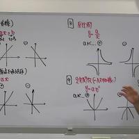 准看数学 第4講:関数(1)