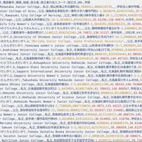 全国短期大学データ 2019年度版