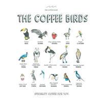 THE COFFEE BIRDSマスキングテープ