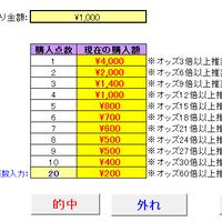 自作競馬用ソフト モンテカルロ方式 資金配分計算ソフト(EXCEL/追い上げ方式)