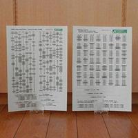 電気通信主任技術者【法規】過去問題の出題範囲分析シート