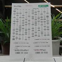2級土木施工管理【学科対策】過去問題の出題範囲分析シート