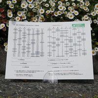 1級土木施工管理【学科対策】過去問題の出題範囲分析シート