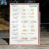 伝送交換【全科目】過去問題の正答分布レポート