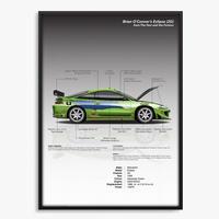 ワイルド・スピード インフォグラフィックポスター L(Eclipse)