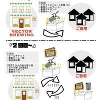 【事前予約】【VECTOR BREWING /ベクターブルーイング 毎月定額!自宅で樽生ビールプランB(郵送コース)】
