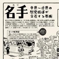 手書き観光マップ:名手(2019.10.10版)
