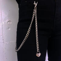 SAKUSH WALLET CHAIN