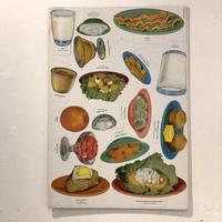ヴィンテージ食品見本シート