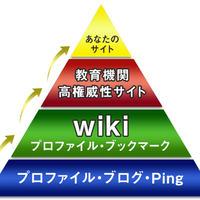 深層ピラミッドリンクで順位上げます 政府・教育機関からの被リンク