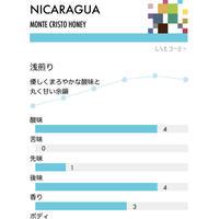 ニカラグア・ハニー/浅煎り(100g)