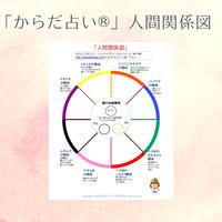 人間関係図(10枚入り)