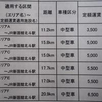 定額タクシー お客様5名まで