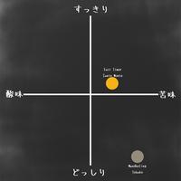 アジア系2種セット(100g×2)  【送料無料!】