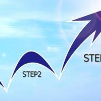 ゆっくり学ぶTOEFL初歩コース