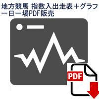 8月5日(水)【名古屋競馬】 スピード指数入出走表+馬別グラフ