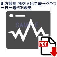 【無料見本】 スピード指数入出走表+馬別グラフ(全レース)