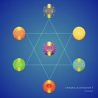 【チャクラカードと瞑想音楽データセット】「CHAKRA ACTIVATION Ⅰ 」- Yasmin22 &「CHAKRA SYMBOLS CARD」- SHINE