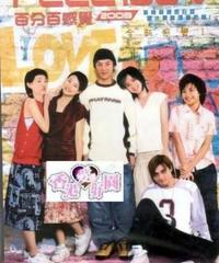 百分百感覺2003 [DVD]