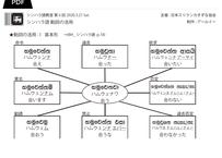 【第6回シンハラ語講座】動詞の活用 PDFテキスト