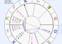 2020年 1/25(土)21時 水瓶座新月瞑想