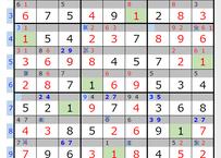 世界一難しい数独で仮置きしたすべての分岐を調べた結果(全データ)