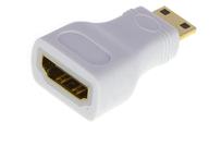 miniHDMI-HDMI変換アダプタ for PiZero