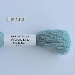 APPLETONS(ブルー系)