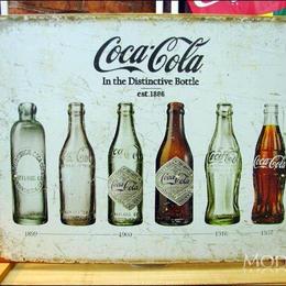 アメリカンブリキ看板 コカ・コーラ ボトルの進化