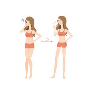 女性向けダイエット「むくみ解消サプリランキング」記事テンプレート(ブログ・ペラサイト兼用/3700文字)
