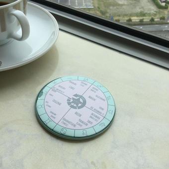 占星術で覚える山手線ミラー2017ガーリー(直径76mm)