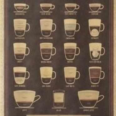 ビンテージ風 コーヒー ポスター