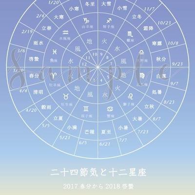 2017年版「天と地とあなたをつなぐ 太陽と星のこよみ」(二十四節気と12サイン):グラデーション(2016年春分~2017年啓蟄)