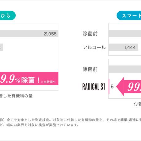 RADICAL S1 万能タイプ【Dreams】