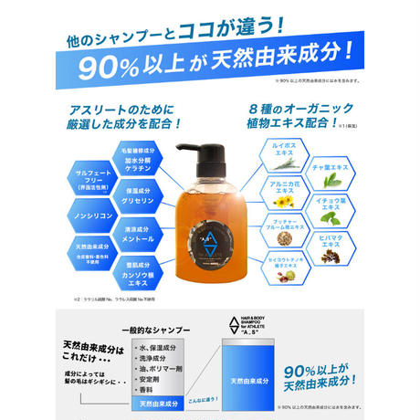 【10袋セット】エーエスシャンプー 10ml